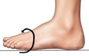 Schoenen breedtemaat opmeten
